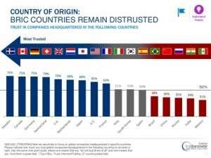 Swedish Trust Companies Trusted